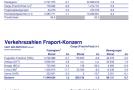 Fraport-Verkehrszahlen im Juli