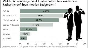 Fast jeder zweite Journalist recherchiert täglich mobil