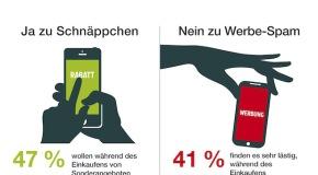 Verbraucherstudie über die Smartphone-Nutzung beim Einkaufsbummel
