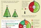 Dieses Weihnachten in Einkaufsmeilen weniger los